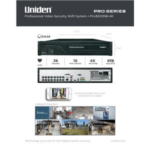 4K Professional Security System NVR 36-Channel 16x PoE w/ 8TB Surveillance HDD