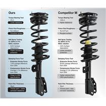 New Complete Struts Shocks  Fits For FRONT Wheel Drive  Ford Explorer 13-15 4pc